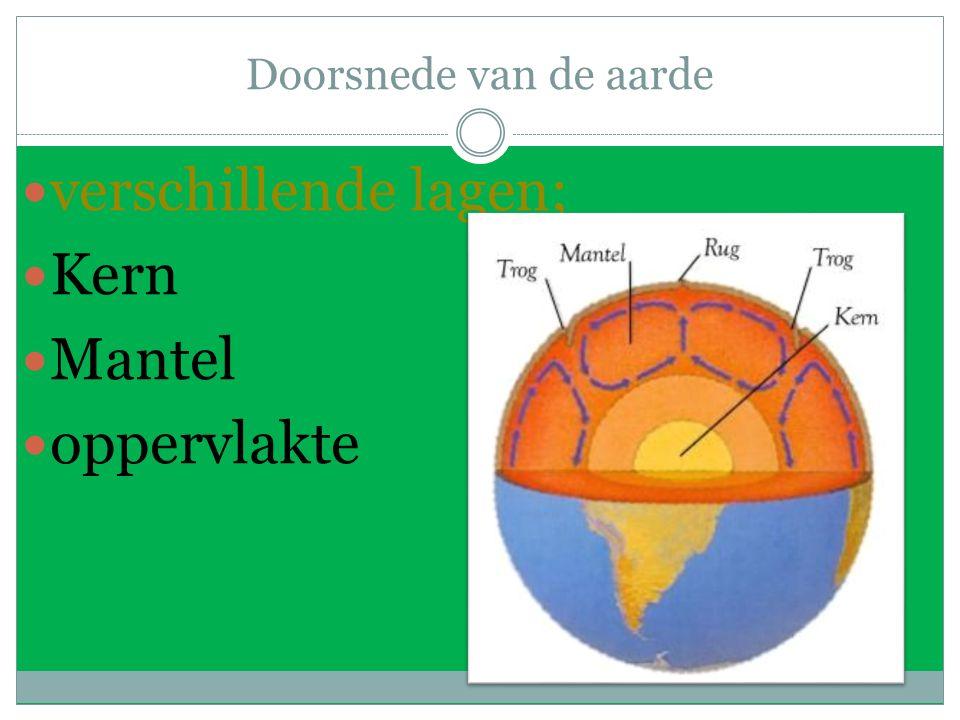 Mantel Door de convectiestromen van de mantel gebeurt het verplaatsen van tektonische platen.