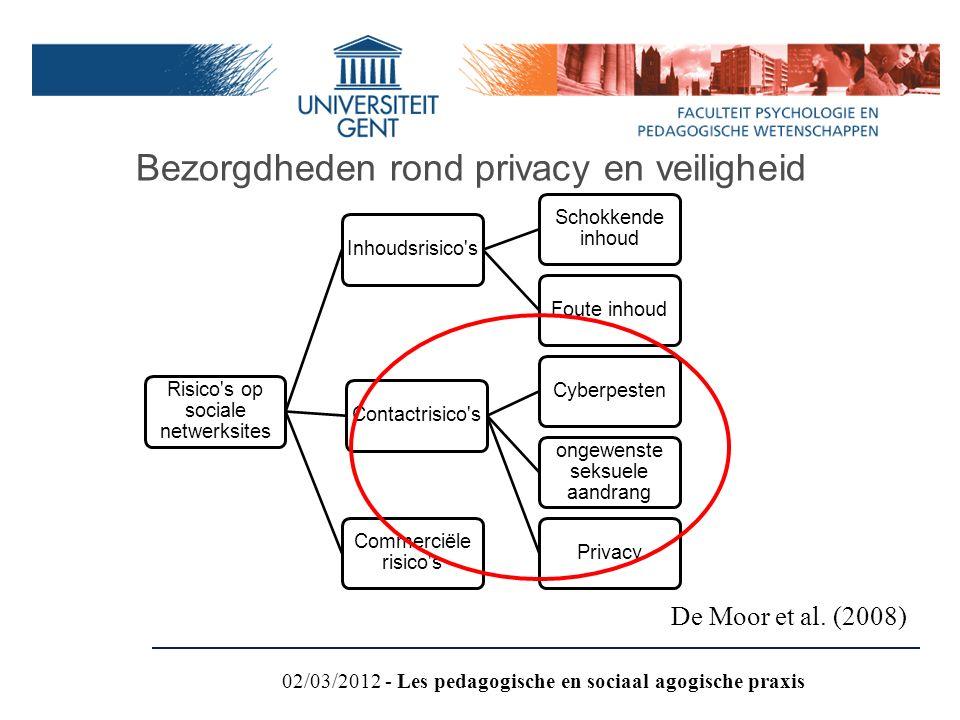 Bezorgdheden rond privacy en veiligheid De Moor et al. (2008) Risico's op sociale netwerksites Inhoudsrisico's Schokkende inhoud Foute inhoudContactri