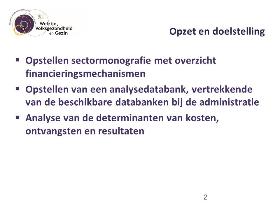 Zorgprofiel in Vlaamse woonzorgcentra (Vlaanderen, 2013) 13 Openbaar (N=176) Vzw (N=236) Commercieel (N=79) Totaal (N=491) ROB - O12,7%9,1%12,7%10,9% ROB - A14,2%12,2%15,0%13,3% ROB - B2,7%4,4%5,7%3,9% ROB - C1,7%2,2%2,4%2,1% ROB - Cd5,6%4,0%5,4%4,8% ROB - D0,9% 1,7%1,0% RVT - B25,9%23,2%27,9%24,8% RVT - C11,3%11,8%7,8%11,1% RVT - Cd25,0%32,1%21,5%28,1% RVT - Cc0,0%0,1%0,0% Totaal100,0% Totaal ROB37,8%32,8%42,8%35,9% Totaal RVT62,2%67,2%57,2%64,1%