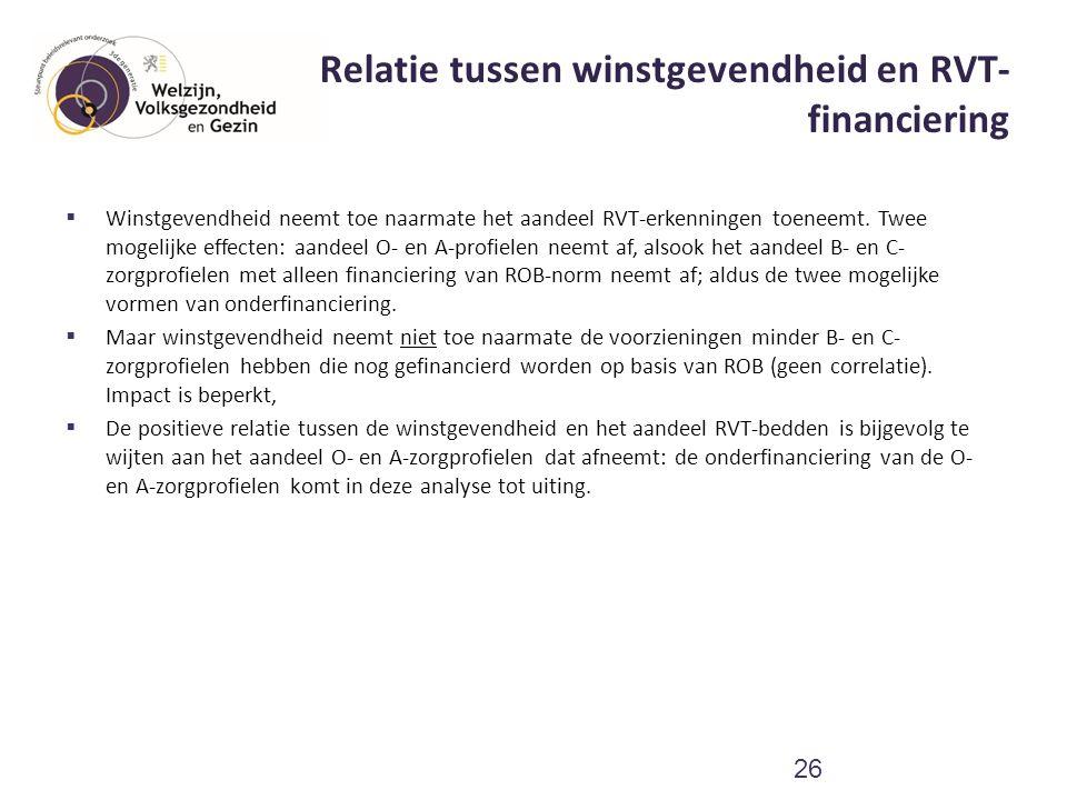 Relatie tussen winstgevendheid en RVT- financiering 26  Winstgevendheid neemt toe naarmate het aandeel RVT-erkenningen toeneemt. Twee mogelijke effec
