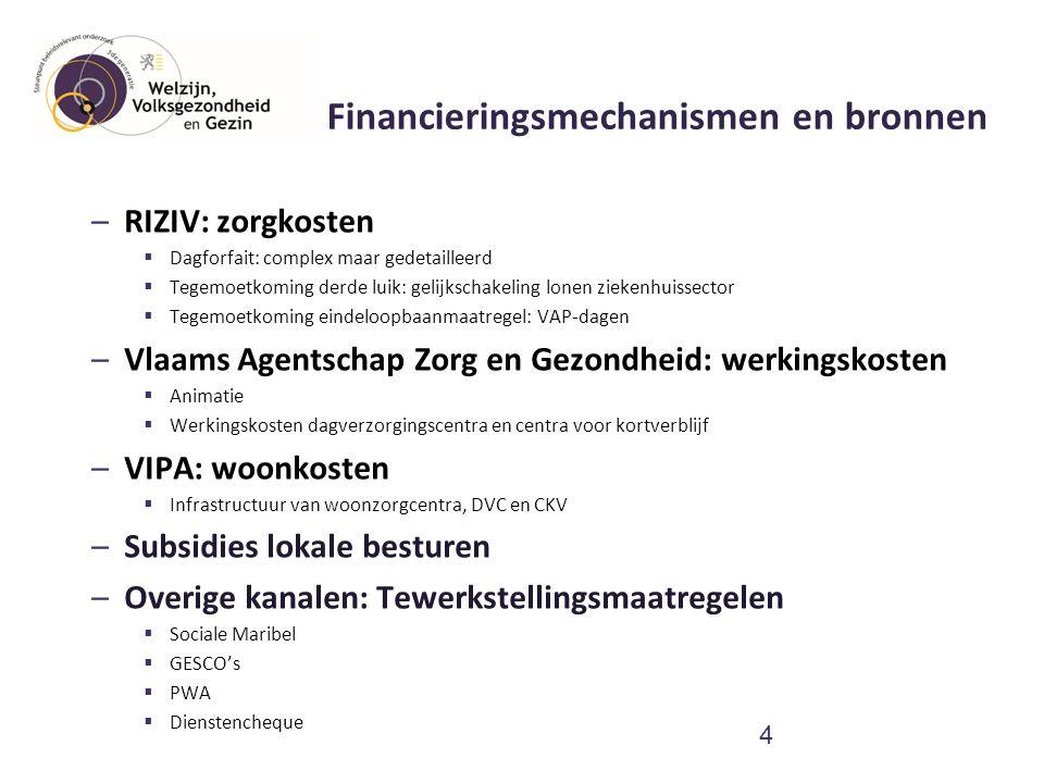 Financieringsmechanismen en bronnen –RIZIV: zorgkosten  Dagforfait: complex maar gedetailleerd  Tegemoetkoming derde luik: gelijkschakeling lonen zi