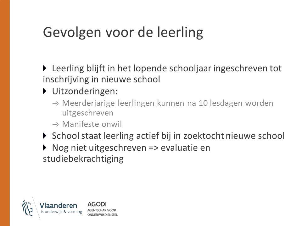 Gevolgen voor de leerling Leerling blijft in het lopende schooljaar ingeschreven tot inschrijving in nieuwe school Uitzonderingen: Meerderjarige leerl