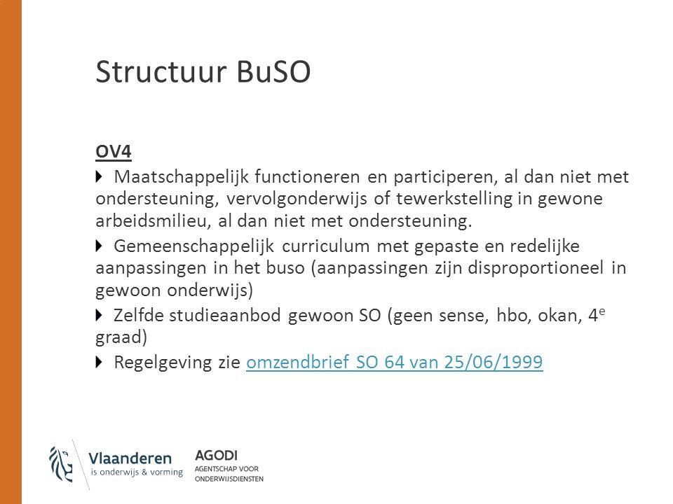 Structuur BuSO OV4 Maatschappelijk functioneren en participeren, al dan niet met ondersteuning, vervolgonderwijs of tewerkstelling in gewone arbeidsmi