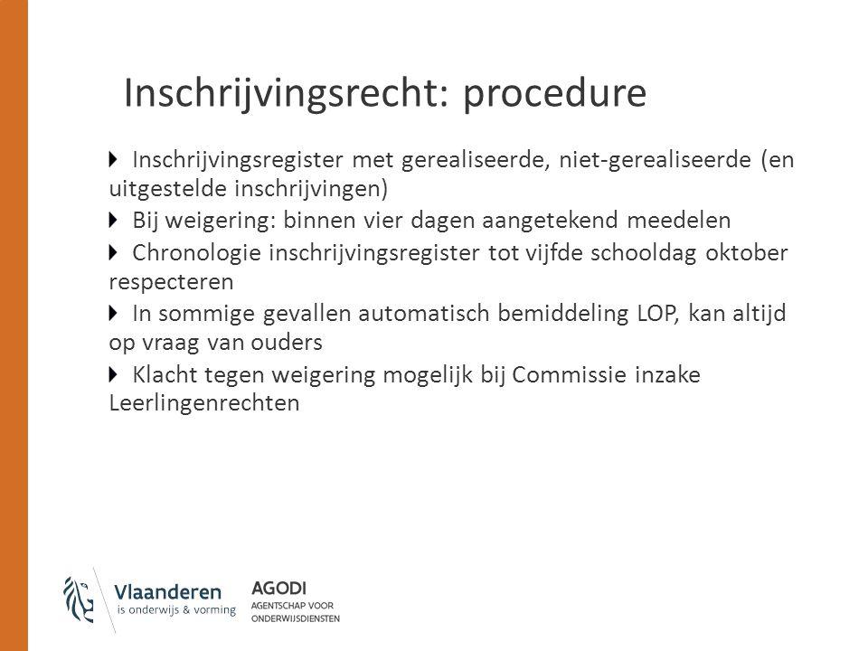Inschrijvingsrecht: procedure Inschrijvingsregister met gerealiseerde, niet-gerealiseerde (en uitgestelde inschrijvingen) Bij weigering: binnen vier d