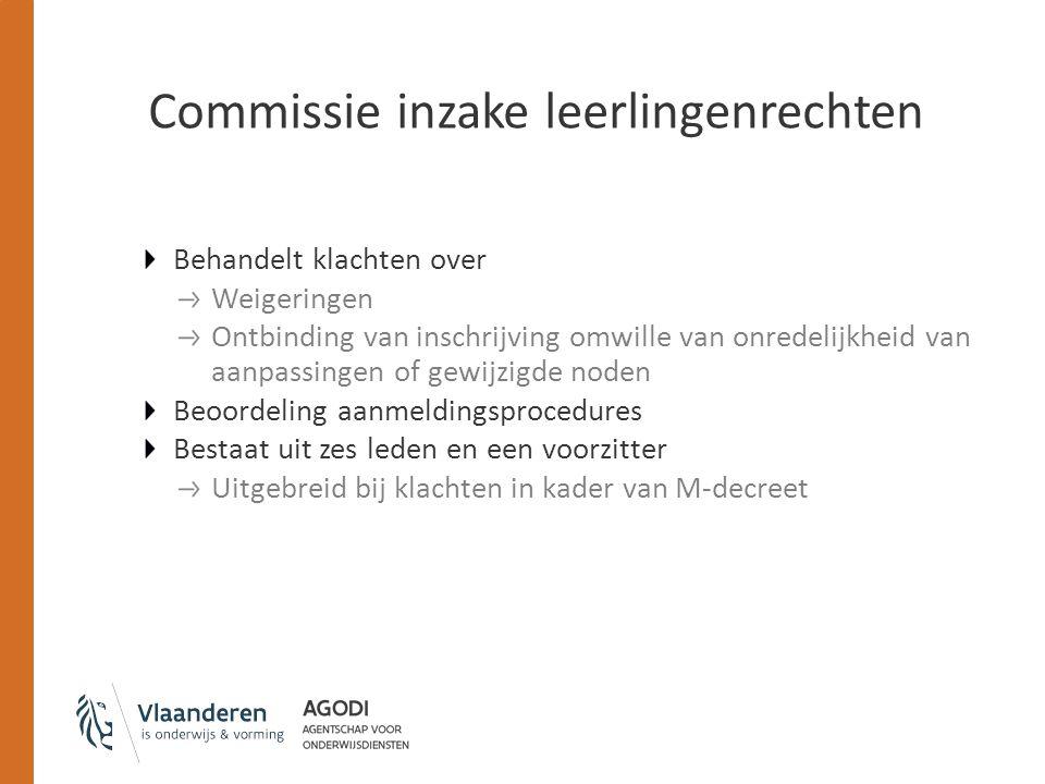 Commissie inzake leerlingenrechten Behandelt klachten over Weigeringen Ontbinding van inschrijving omwille van onredelijkheid van aanpassingen of gewi
