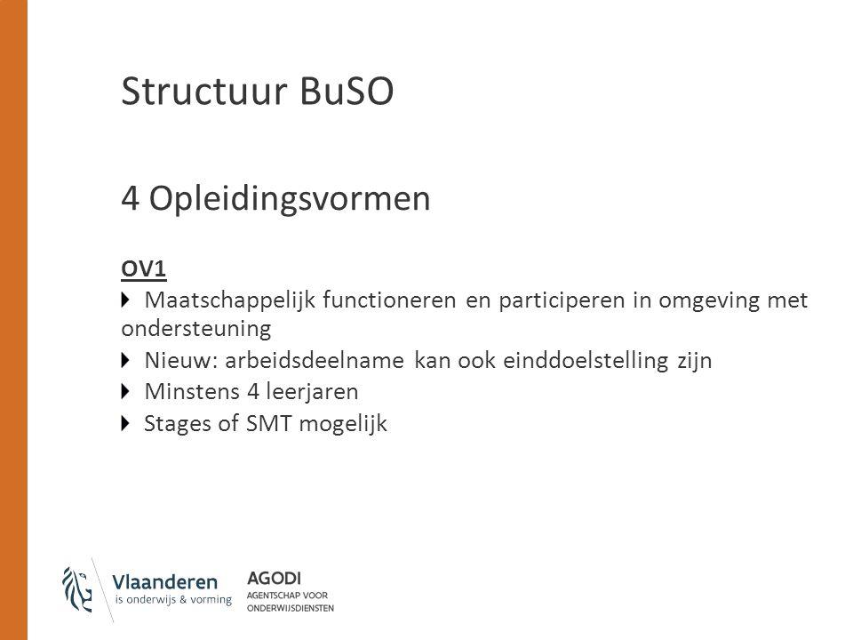 Structuur BuSO 4 Opleidingsvormen OV1 Maatschappelijk functioneren en participeren in omgeving met ondersteuning Nieuw: arbeidsdeelname kan ook einddo