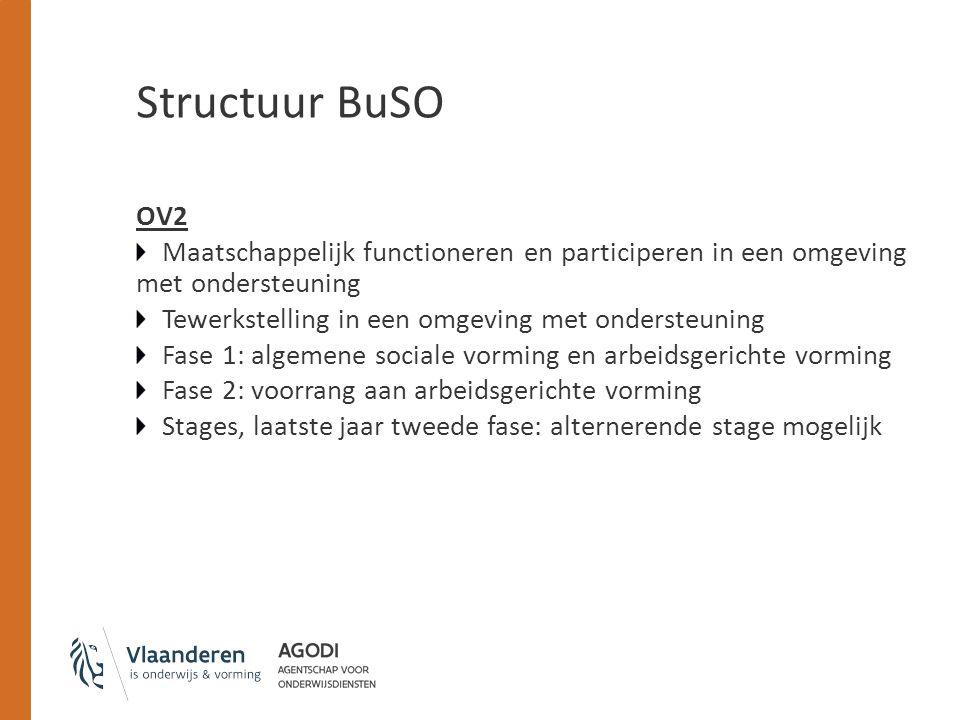 Structuur BuSO OV2 Maatschappelijk functioneren en participeren in een omgeving met ondersteuning Tewerkstelling in een omgeving met ondersteuning Fas