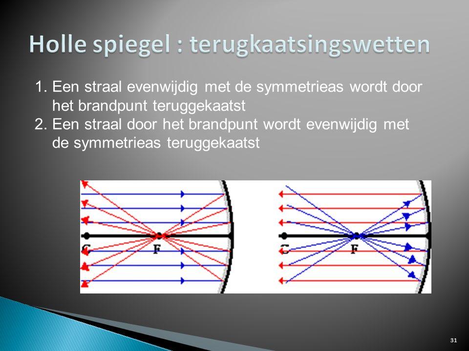 31 1.Een straal evenwijdig met de symmetrieas wordt door het brandpunt teruggekaatst 2.Een straal door het brandpunt wordt evenwijdig met de symmetrie