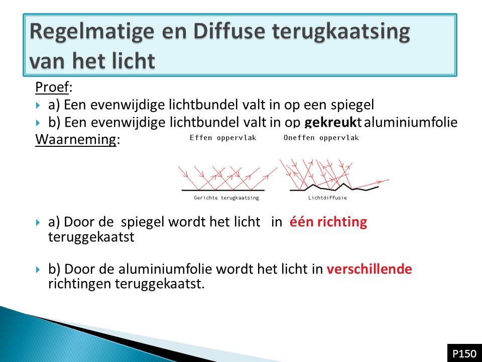 Proef:  a) Een evenwijdige lichtbundel valt in op een spiegel  b) Een evenwijdige lichtbundel valt in op gekreukt aluminiumfolie Waarneming:  a) Do