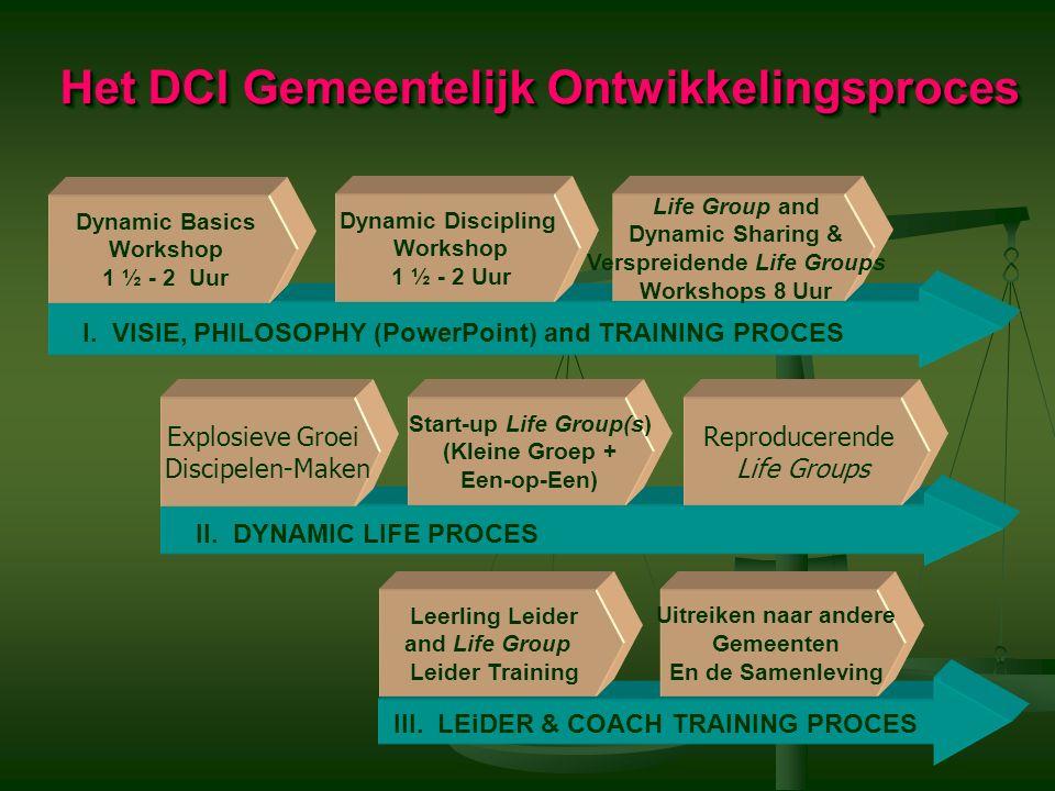 Het DCI Gemeentelijk Ontwikkelingsproces III. LEiDER & COACH TRAINING PROCES I.