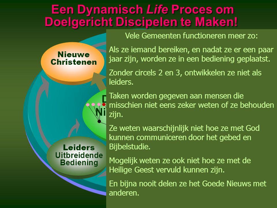 Een Dynamisch Life Proces om Doelgericht Discipelen te Maken.