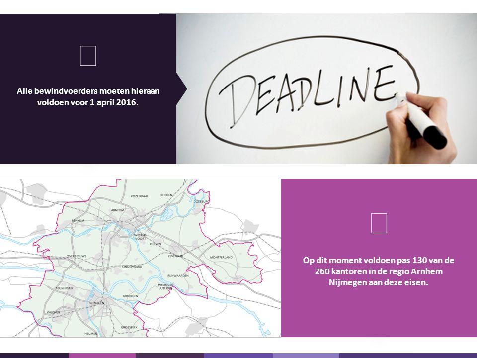 Alle bewindvoerders moeten hieraan voldoen voor 1 april 2016.  Op dit moment voldoen pas 130 van de 260 kantoren in de regio Arnhem Nijmegen aan deze