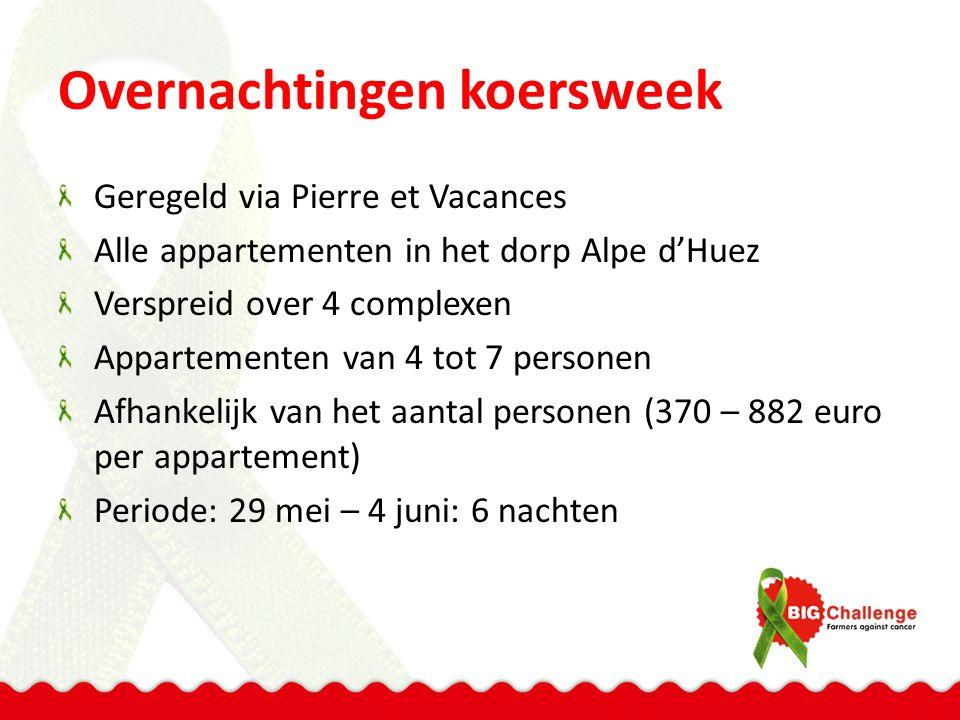 Overnachtingen koersweek Geregeld via Pierre et Vacances Alle appartementen in het dorp Alpe d'Huez Verspreid over 4 complexen Appartementen van 4 tot