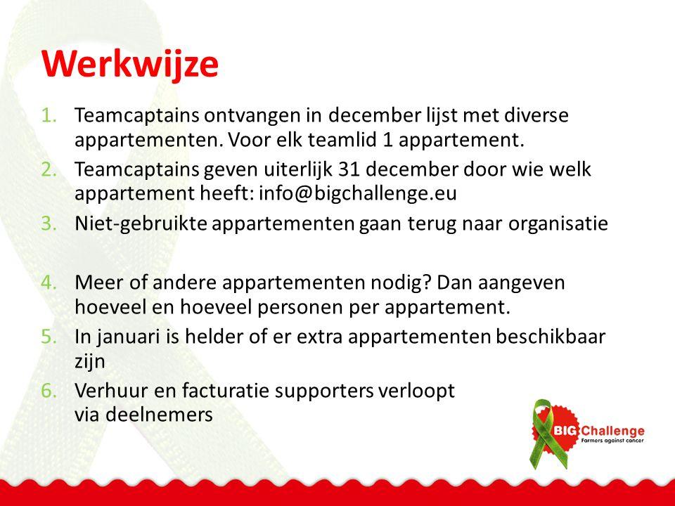 Werkwijze 1.Teamcaptains ontvangen in december lijst met diverse appartementen. Voor elk teamlid 1 appartement. 2.Teamcaptains geven uiterlijk 31 dece