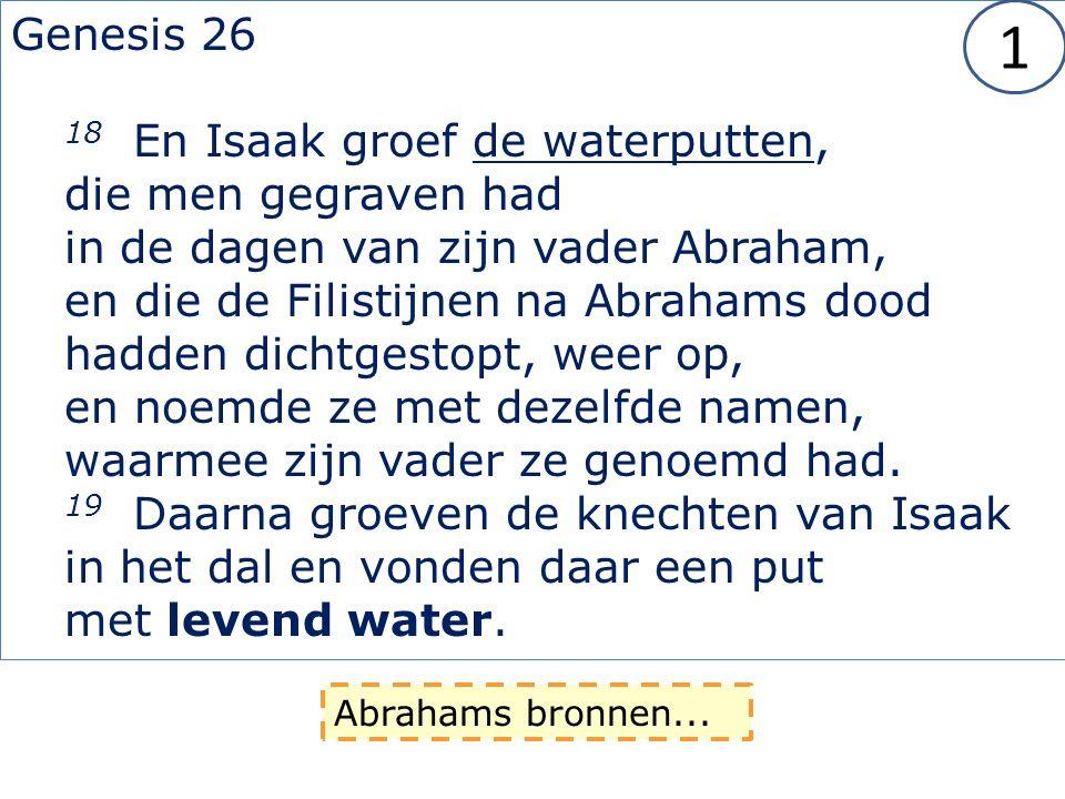 Genesis 26 18 En Isaak groef de waterputten, die men gegraven had in de dagen van zijn vader Abraham, en die de Filistijnen na Abrahams dood hadden dichtgestopt, weer op, en noemde ze met dezelfde namen, waarmee zijn vader ze genoemd had.