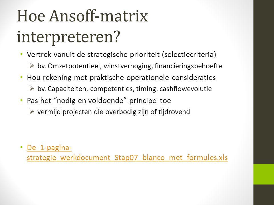 Hoe Ansoff-matrix interpreteren? Vertrek vanuit de strategische prioriteit (selectiecriteria)  bv. Omzetpotentieel, winstverhoging, financieringsbeho