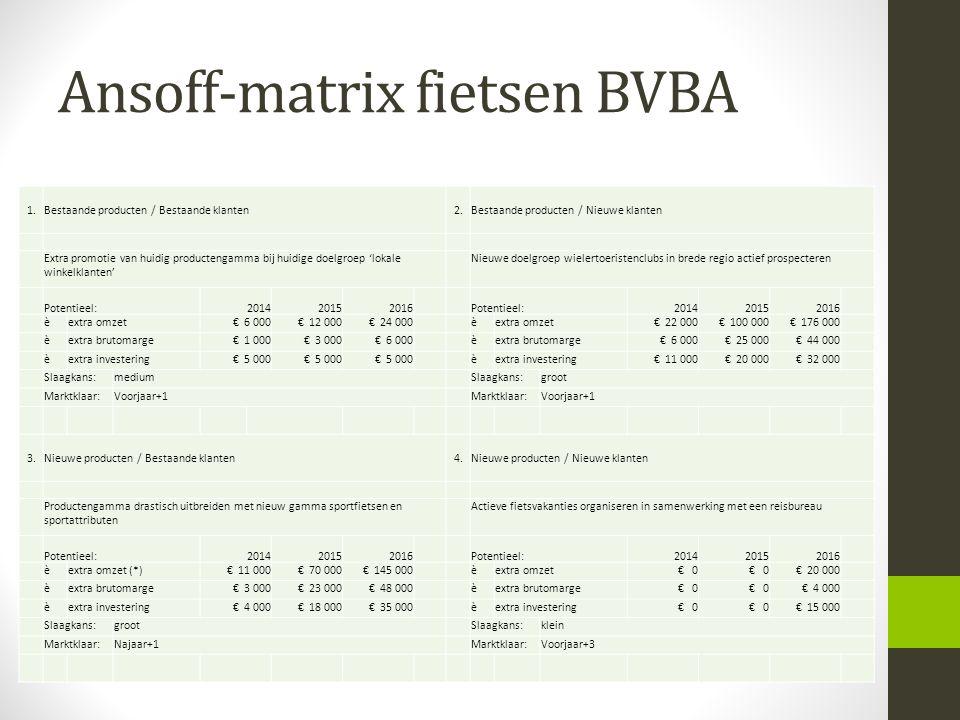 Ansoff-matrix fietsen BVBA 1.Bestaande producten / Bestaande klanten2.Bestaande producten / Nieuwe klanten Extra promotie van huidig productengamma bi