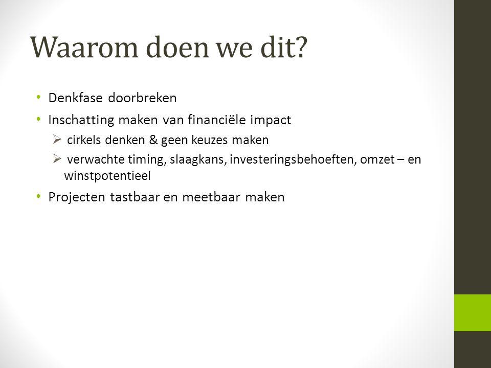 Waarom doen we dit? Denkfase doorbreken Inschatting maken van financiële impact  cirkels denken & geen keuzes maken  verwachte timing, slaagkans, in