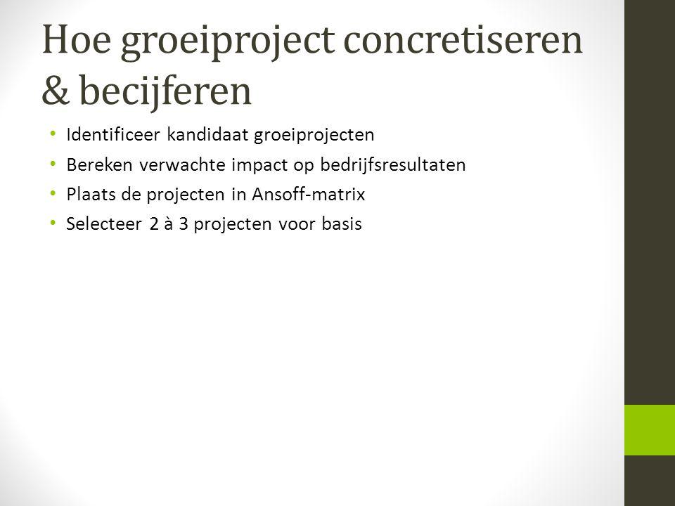 Hoe groeiproject concretiseren & becijferen Identificeer kandidaat groeiprojecten Bereken verwachte impact op bedrijfsresultaten Plaats de projecten i