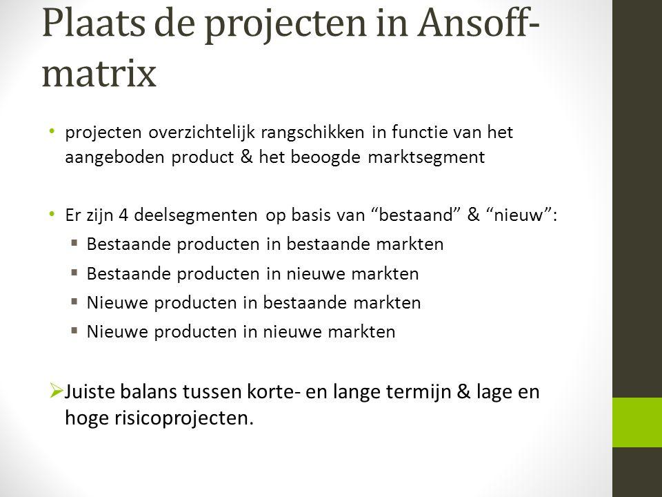 Plaats de projecten in Ansoff- matrix projecten overzichtelijk rangschikken in functie van het aangeboden product & het beoogde marktsegment Er zijn 4
