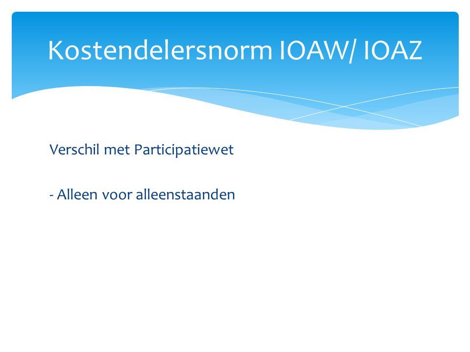 Verschil met Participatiewet - Alleen voor alleenstaanden Kostendelersnorm IOAW/ IOAZ