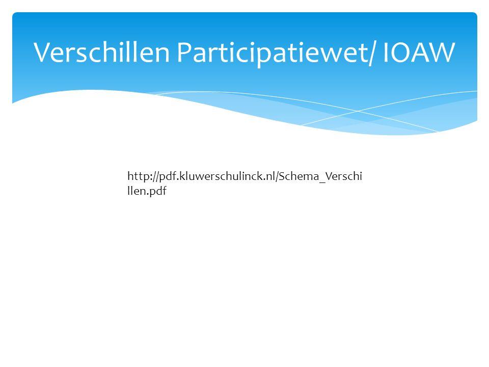 Verschillen Participatiewet/ IOAW http://pdf.kluwerschulinck.nl/Schema_Verschi llen.pdf