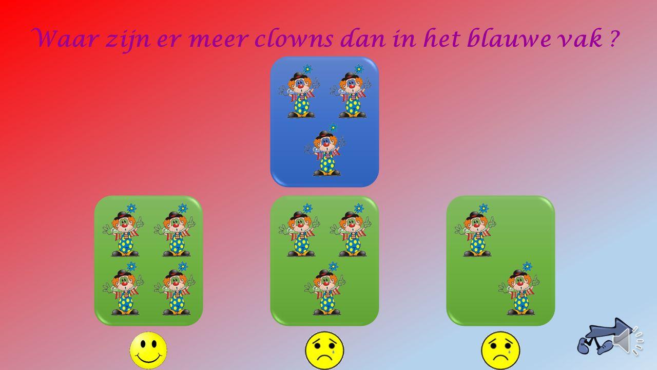Waar zijn er meer clowns dan in het blauwe vak ?