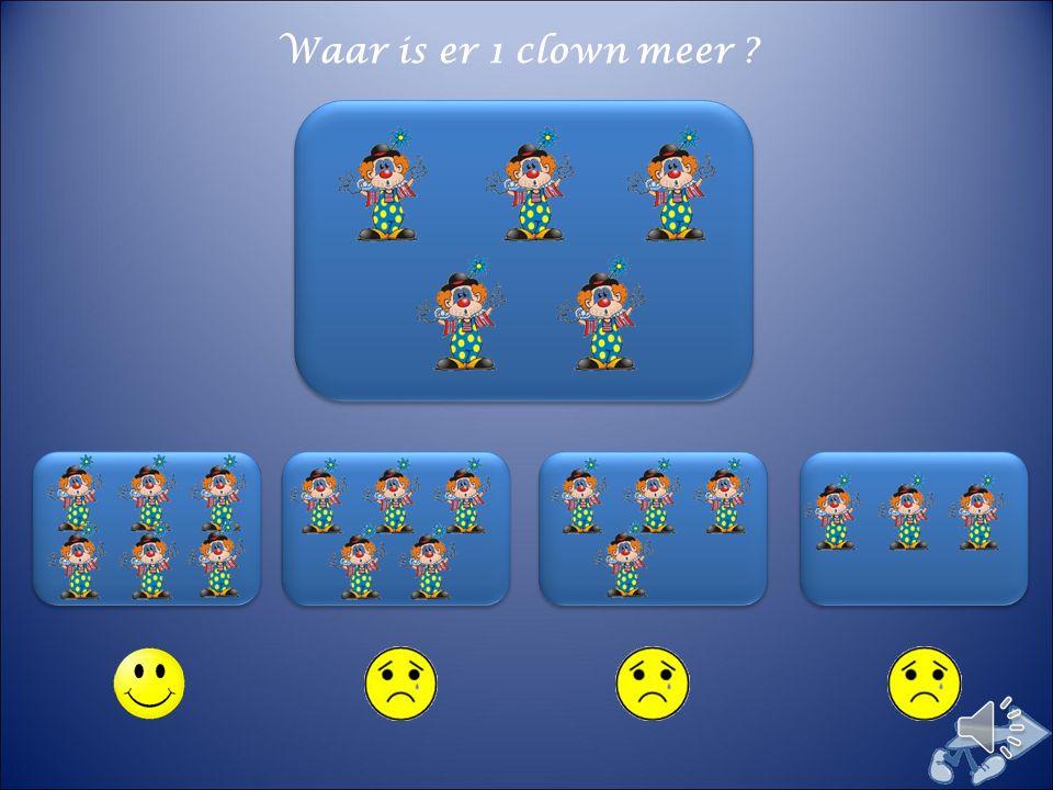 Waar zijn er minder clowns