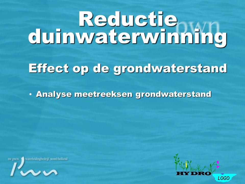 Huidige situatie 45 miljoen m3 /jaar productie via 45 miljoen m3 /jaar productie via infiltratiegebieden (gesloten systemen) infiltratiegebieden (gesloten systemen) 1 miljoen m3 duinwaterwinning 1 miljoen m3 duinwaterwinning duinwater als strategische watervoorraad duinwater als strategische watervoorraad
