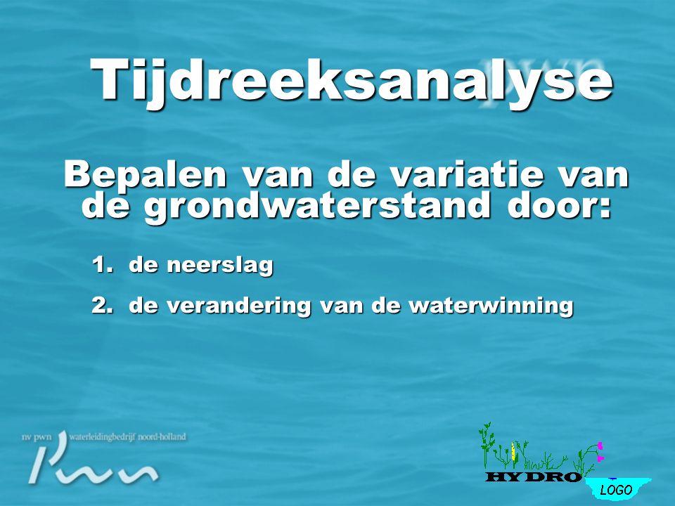 Reductie duinwaterwinning Effect op de grondwaterstand Analyse meetreeksen grondwaterstand