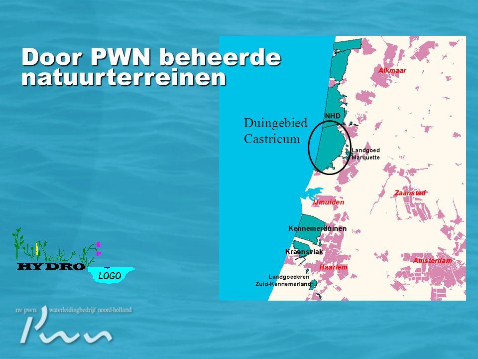 Door PWN beheerde natuurterreinen Duingebied Castricum