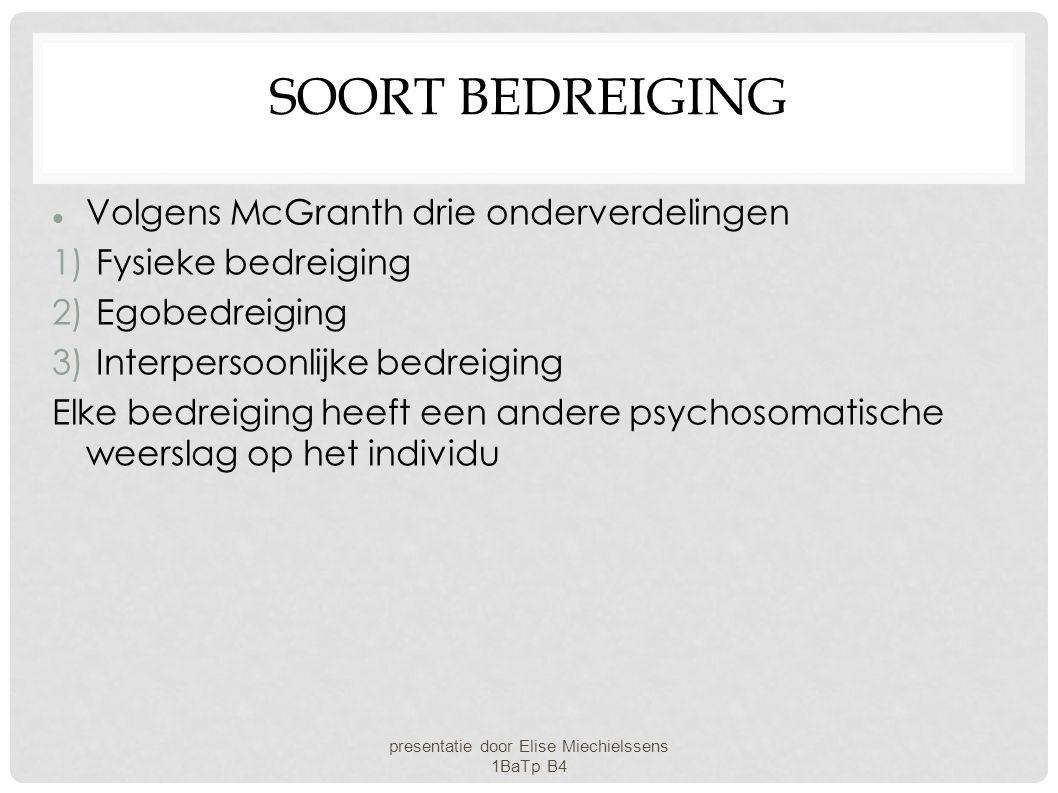 SOORT BEDREIGING Volgens McGranth drie onderverdelingen 1) Fysieke bedreiging 2) Egobedreiging 3) Interpersoonlijke bedreiging Elke bedreiging heeft e