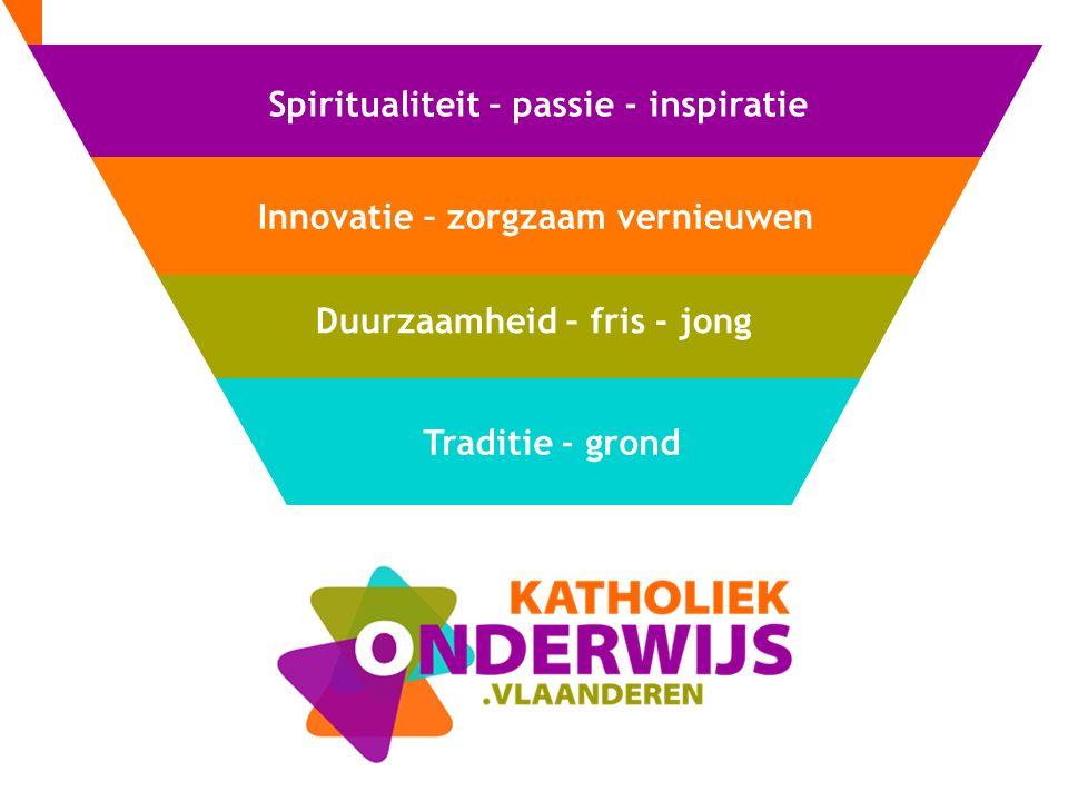 7 Innovatie – zorgzaam vernieuwen Traditie - grond Duurzaamheid – fris - jong Spiritualiteit – passie - inspiratie