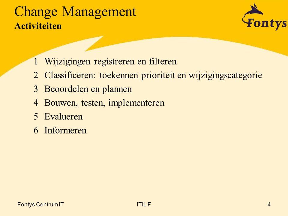 Fontys Centrum ITITIL F5 Indienen RFC's registreren Accepteren: filteren van RFC's Classificeren: categorie & prioriteit Plannen: impact & resources Coördineren Bouwen Testen Implementeren Evalueren & afsluiten Urgent.