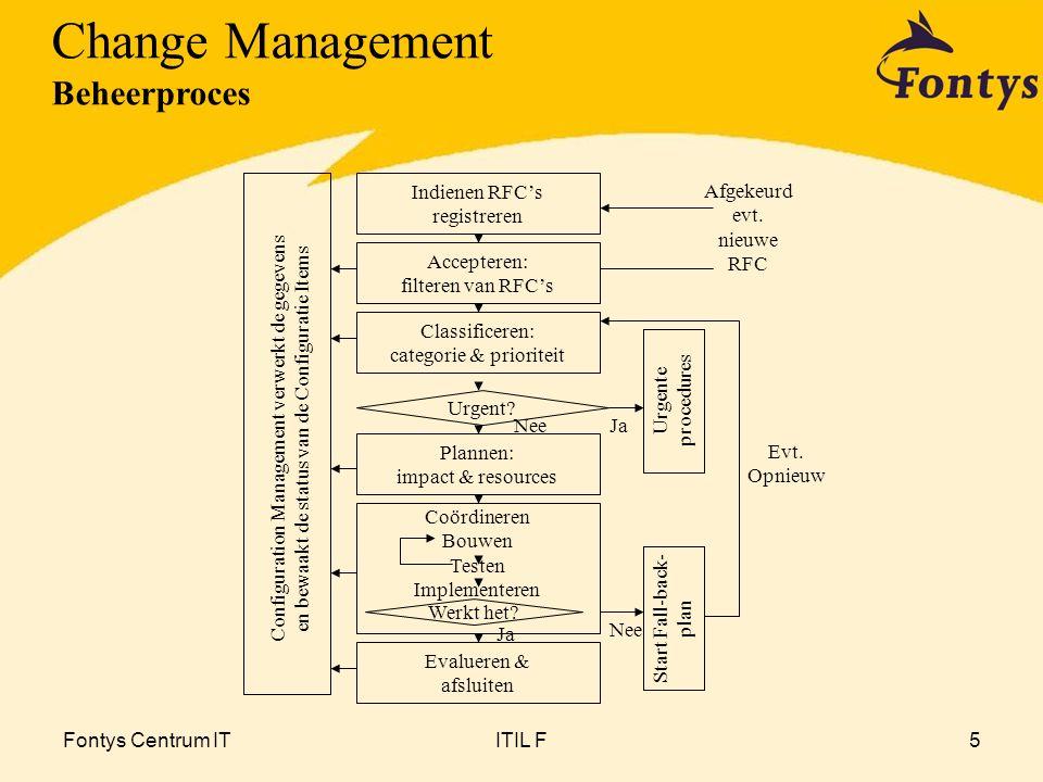 Fontys Centrum ITITIL F6 Change Management - proces RfC Weigering Registratie Classificatie Bouw Test Implementatie Autorisatie Implementatie Evaluatie (PIR) Change ManagementProject Weigering Backout Voortgangsbewaking Planning Goedkeuring