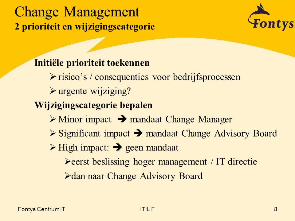 Fontys Centrum ITITIL F8 Initiële prioriteit toekennen  risico's / consequenties voor bedrijfsprocessen  urgente wijziging? Wijzigingscategorie bepa