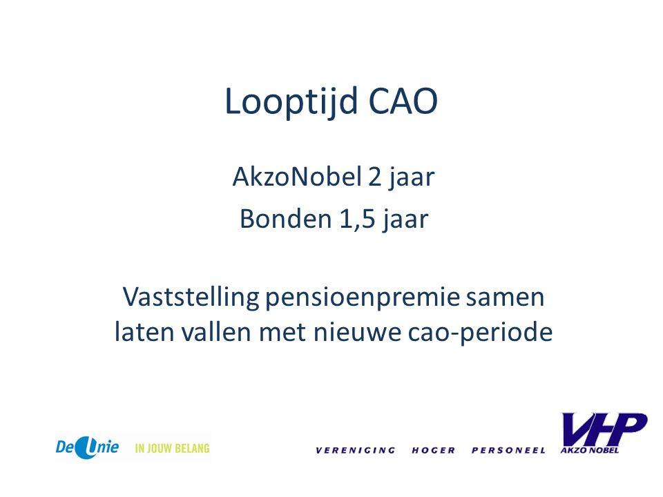 Looptijd CAO AkzoNobel 2 jaar Bonden 1,5 jaar Vaststelling pensioenpremie samen laten vallen met nieuwe cao-periode