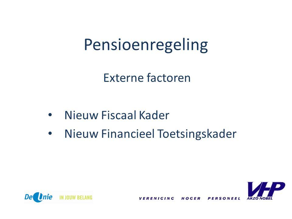 Pensioenregeling Externe factoren Nieuw Fiscaal Kader Nieuw Financieel Toetsingskader