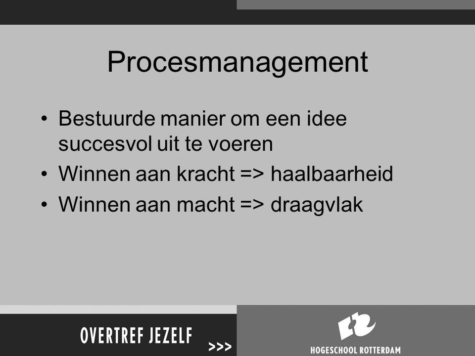 Procesmanagement Bestuurde manier om een idee succesvol uit te voeren Winnen aan kracht => haalbaarheid Winnen aan macht => draagvlak