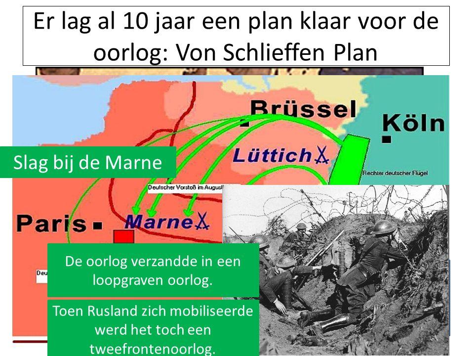 Eerst Frankrijk verslaan dan Rusland; zo geen tweefrontenoorlog Er lag al 10 jaar een plan klaar voor de oorlog: Von Schlieffen Plan Slag bij de Marne De oorlog verzandde in een loopgraven oorlog.