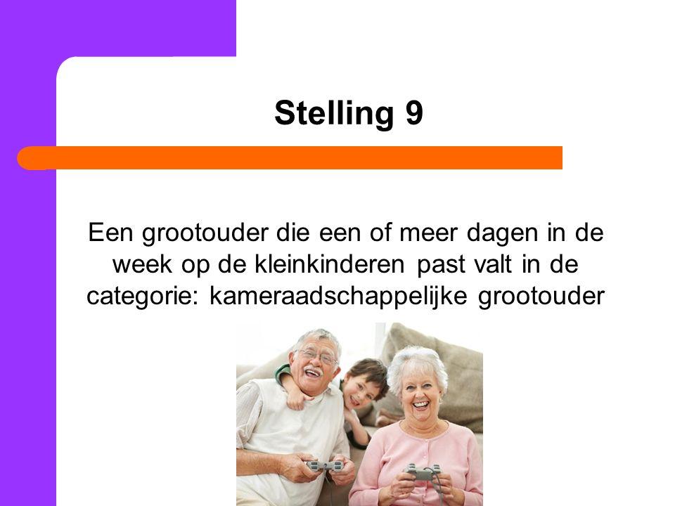 Stelling 9 Een grootouder die een of meer dagen in de week op de kleinkinderen past valt in de categorie: kameraadschappelijke grootouder