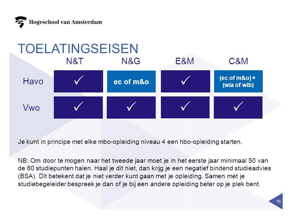 TOELATINGSEISEN 15 E&MC&MN&TN&G ec of m&o  (ec of m&o) + (wia of wib) Havo Vwo     Je kunt in principe met elke mbo-opleiding niveau 4 een hbo-opleiding starten.