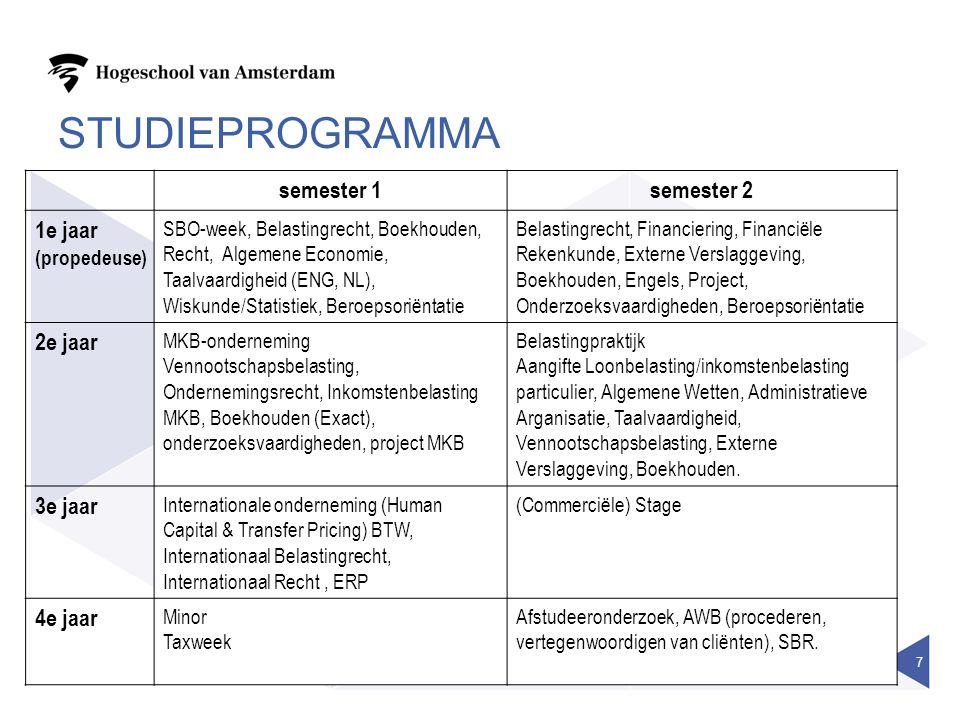STUDIEPROGRAMMA semester 1semester 2 1e jaar (propedeuse) SBO-week, Belastingrecht, Boekhouden, Recht, Algemene Economie, Taalvaardigheid (ENG, NL), Wiskunde/Statistiek, Beroepsoriëntatie Belastingrecht, Financiering, Financiële Rekenkunde, Externe Verslaggeving, Boekhouden, Engels, Project, Onderzoeksvaardigheden, Beroepsoriëntatie 2e jaar MKB-onderneming Vennootschapsbelasting, Ondernemingsrecht, Inkomstenbelasting MKB, Boekhouden (Exact), onderzoeksvaardigheden, project MKB Belastingpraktijk Aangifte Loonbelasting/inkomstenbelasting particulier, Algemene Wetten, Administratieve Arganisatie, Taalvaardigheid, Vennootschapsbelasting, Externe Verslaggeving, Boekhouden.