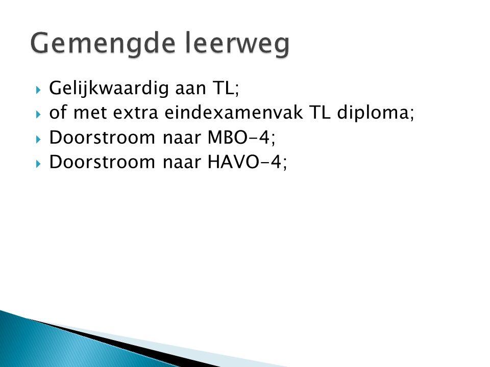  Gelijkwaardig aan TL;  of met extra eindexamenvak TL diploma;  Doorstroom naar MBO-4;  Doorstroom naar HAVO-4;