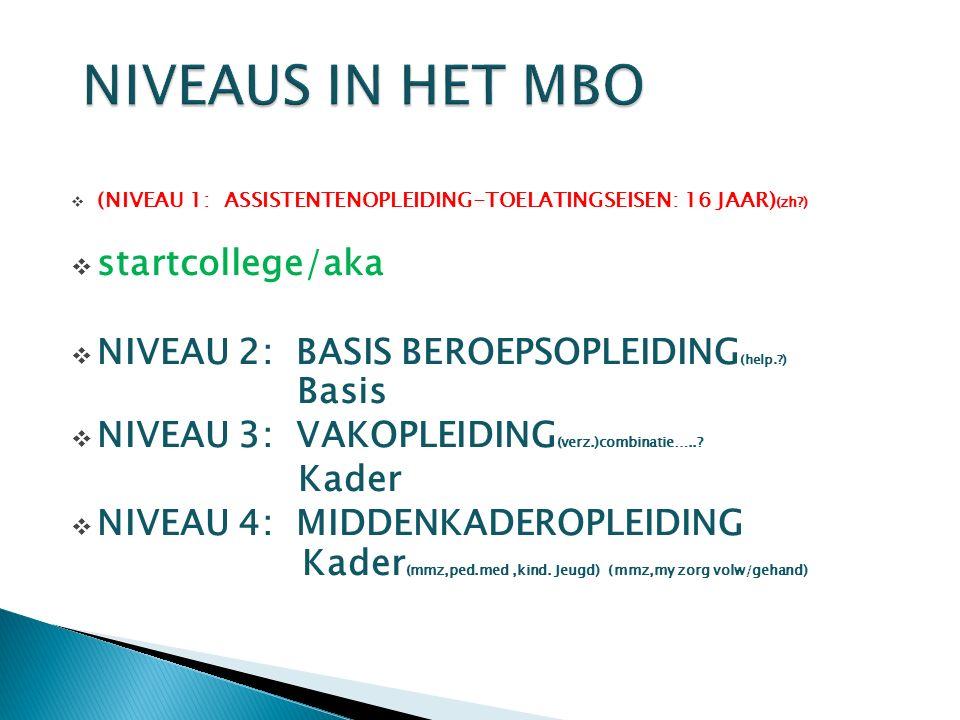  (NIVEAU 1: ASSISTENTENOPLEIDING-TOELATINGSEISEN: 16 JAAR) (zh?)  startcollege/aka  NIVEAU 2: BASIS BEROEPSOPLEIDING (help.?) Basis  NIVEAU 3: VAK