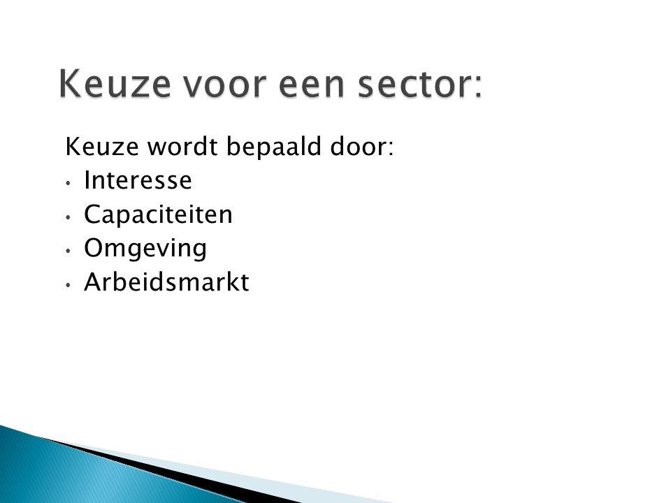 Keuze wordt bepaald door: Interesse Capaciteiten Omgeving Arbeidsmarkt