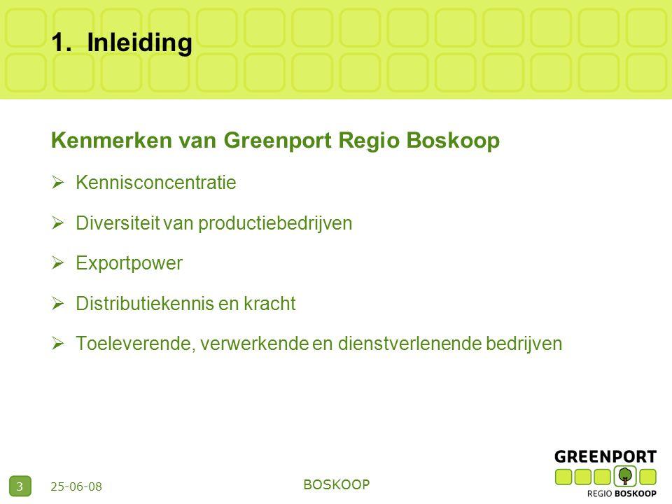 25-06-08 BOSKOOP 3 1.Inleiding Kenmerken van Greenport Regio Boskoop  Kennisconcentratie  Diversiteit van productiebedrijven  Exportpower  Distributiekennis en kracht  Toeleverende, verwerkende en dienstverlenende bedrijven