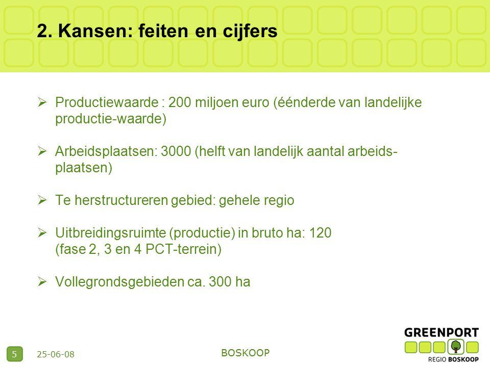 25-06-08 BOSKOOP 5 2. Kansen: feiten en cijfers  Productiewaarde : 200 miljoen euro (éénderde van landelijke productie-waarde)  Arbeidsplaatsen: 300