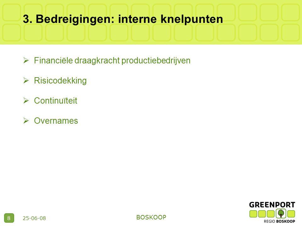 25-06-08 BOSKOOP 8 3. Bedreigingen: interne knelpunten  Financiële draagkracht productiebedrijven  Risicodekking  Continuïteit  Overnames