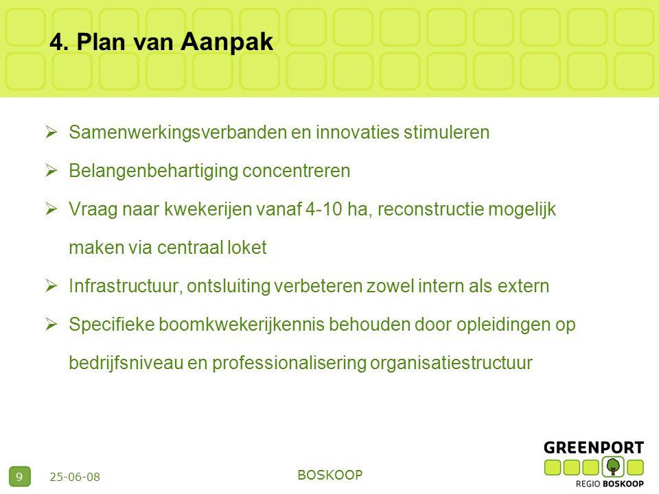 25-06-08 BOSKOOP 9 4. Plan van Aanpak  Samenwerkingsverbanden en innovaties stimuleren  Belangenbehartiging concentreren  Vraag naar kwekerijen van